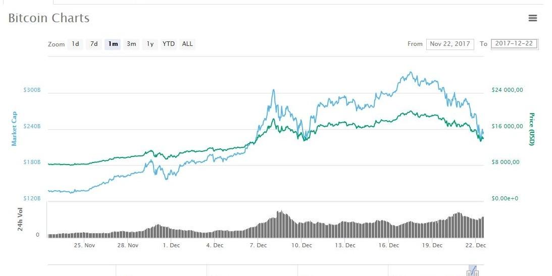 leesett bitcoin