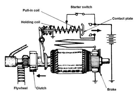 john deere generator transfer switch wiring diagram with Kohler Voltage Regulator Wiring Diagram on Kohler Engine Ch620 Wiring Diagram also Kohler Engine Wiring Harness together with 4 3 Engine Ps Diagram together with T24954426 Need wiring schematic generac 6438 likewise Kohler Voltage Regulator Wiring Diagram.