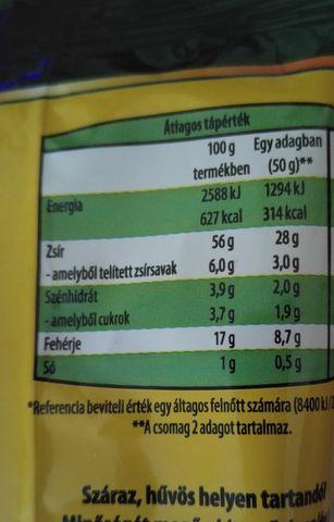 hány szénhidrátot kell enni a ketogén étrendben lyrics
