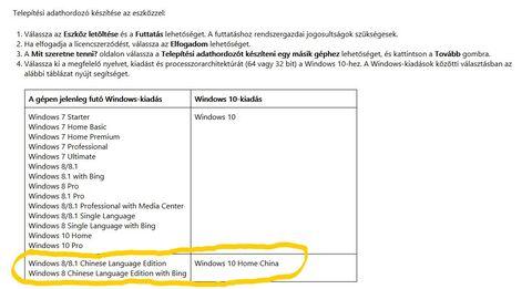 Windows 10 - IT café Hozzászólások
